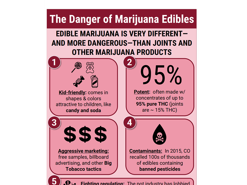 Marijuana Edibles Fact Sheet